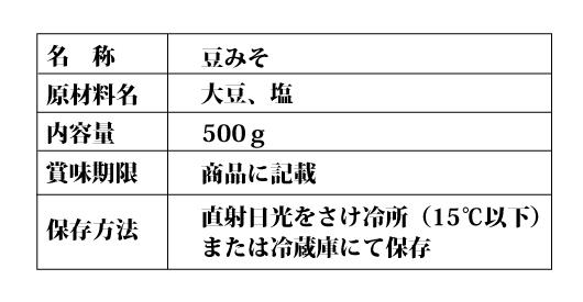 豆味噌原材料
